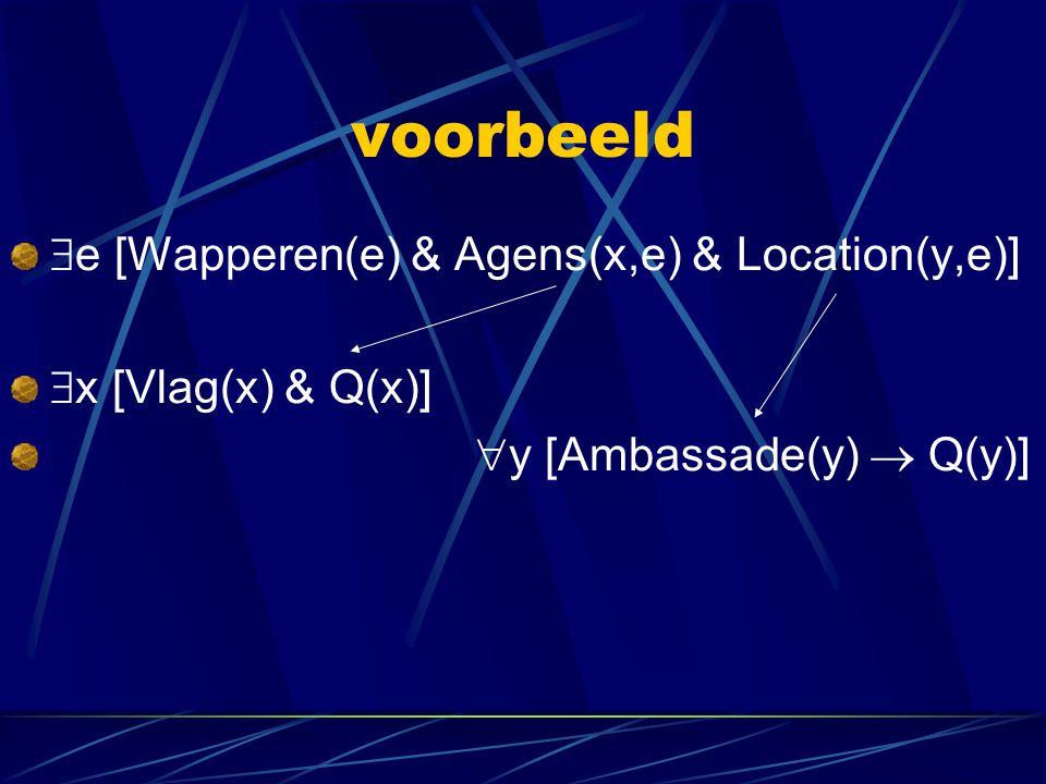 voorbeeld e [Wapperen(e) & Agens(x,e) & Location(y,e)]
